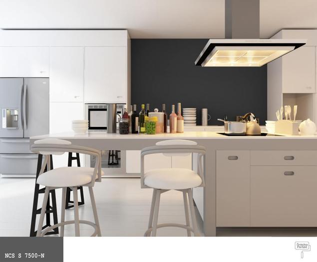 Kolorowe aranżacje kuchni. Jaki kolor farby do kuchni?